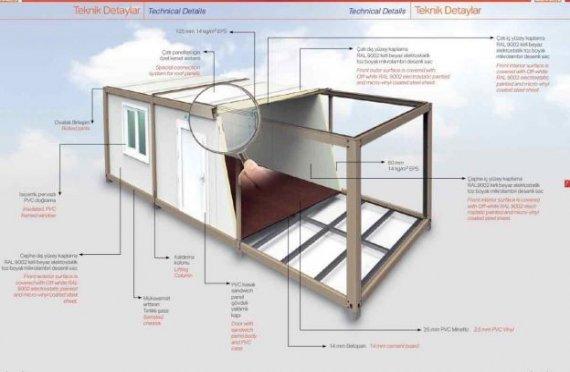 Технические характеристики офисные жилые контейнеры