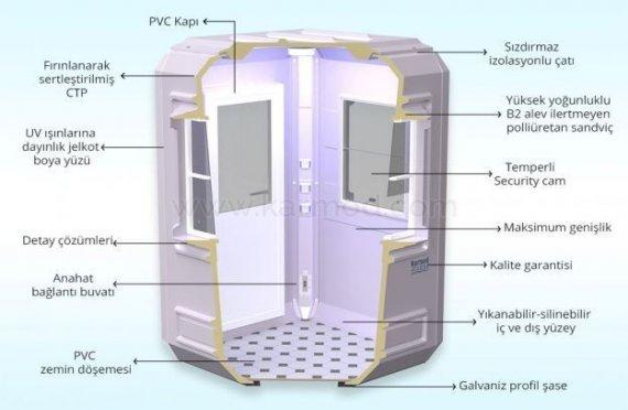 Технические характеристики торгового павильона